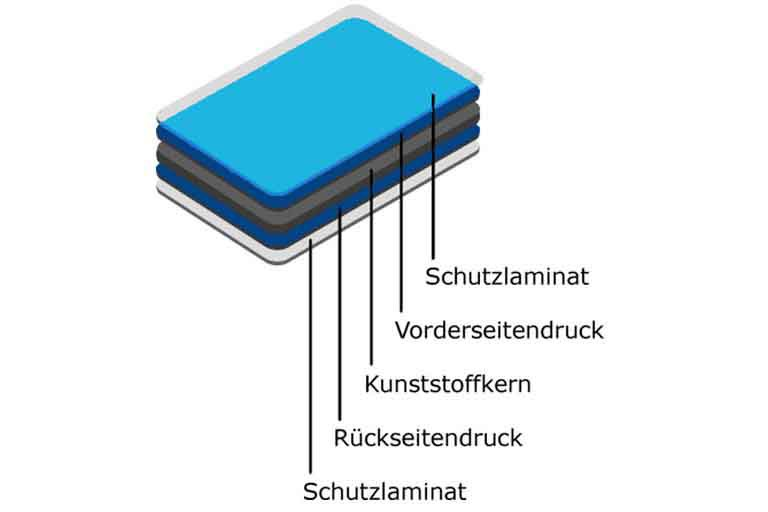 K_Aufbau Karte.jpg